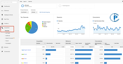 How to Install Google Analytics in WordPress for Beginners in 2021