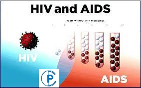 Top Best Review on HIV and AIDS in 2021