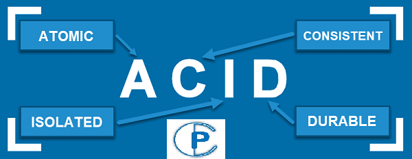 Best things to know about Acid in 2021